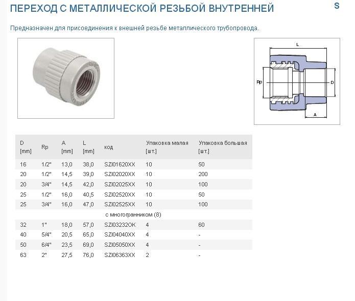 PPR Муфта В.Р. 20х3/4  EK (серый) - фото 6485