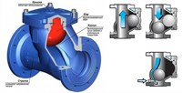 405-080-16 Клапан обратный шаровый фланцевый RUSHWORK DN80 PN16, корпус-чугун GGG-40, Tmax=80°C