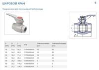 PPR Кран шаровой Ду 32 ЕК (серый)